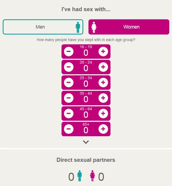 broj-partnera-sex