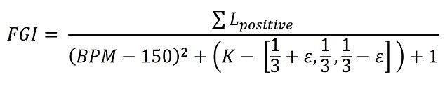 matematicka-formula-pjesme